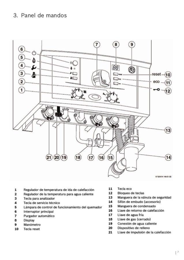 manual caldera junkers cerapur smart zwb 28