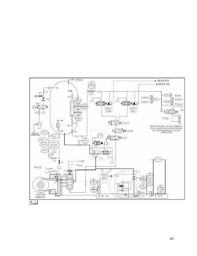 Manual lectura-e-interpretacion-de-planos-instrumentacion