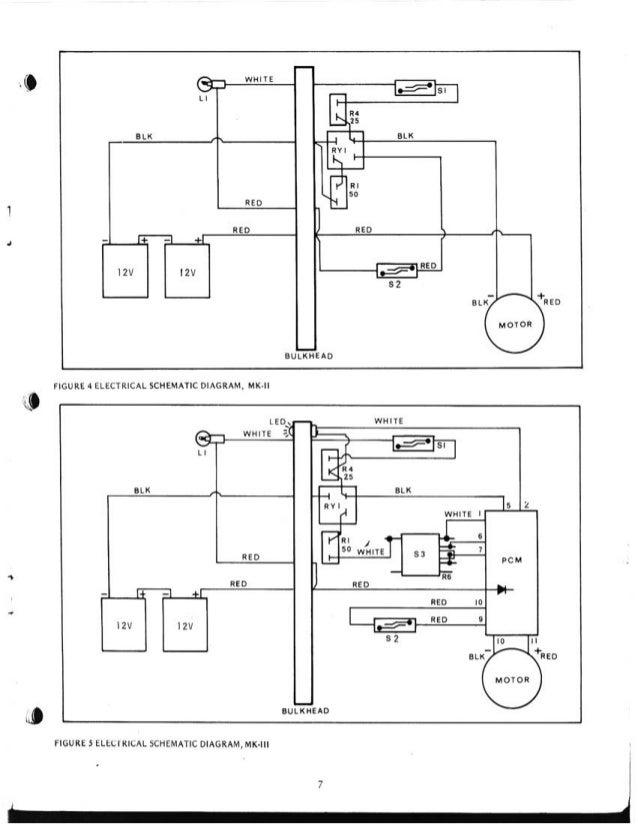Farallon Scooter Dpv Manual Mk2