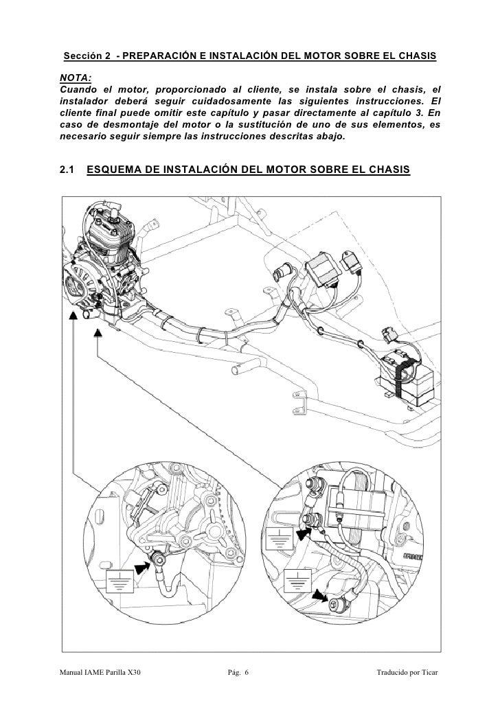 Manual Motor X30