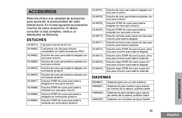 manual motorola pro 5150 esp rh slideshare net User Manual manual de servicio motorola pro5150