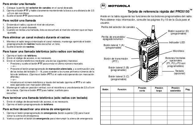 manual motorola pro 5150 esp rh slideshare net Jabra Bluetooth Manual Alcatel One Touch Manual