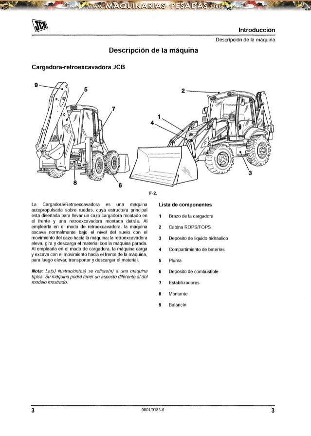 Jcb 1cx Manual