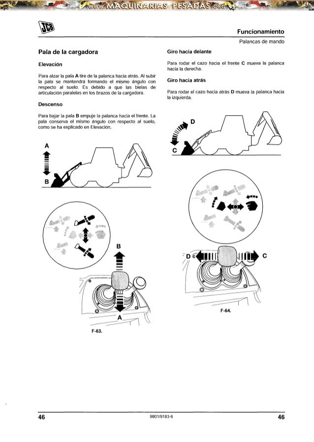 Manual operacion-mantenimiento-retroexcavadora-3cx-4cx-jcb
