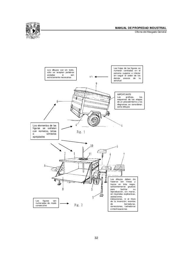 Manual propiedad-industrial-05-11-2012