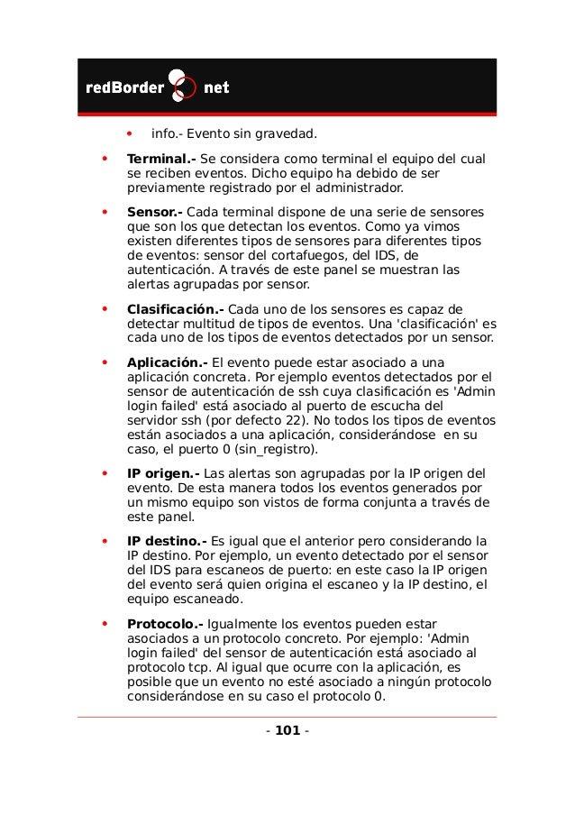 Manual red border-1.6.1