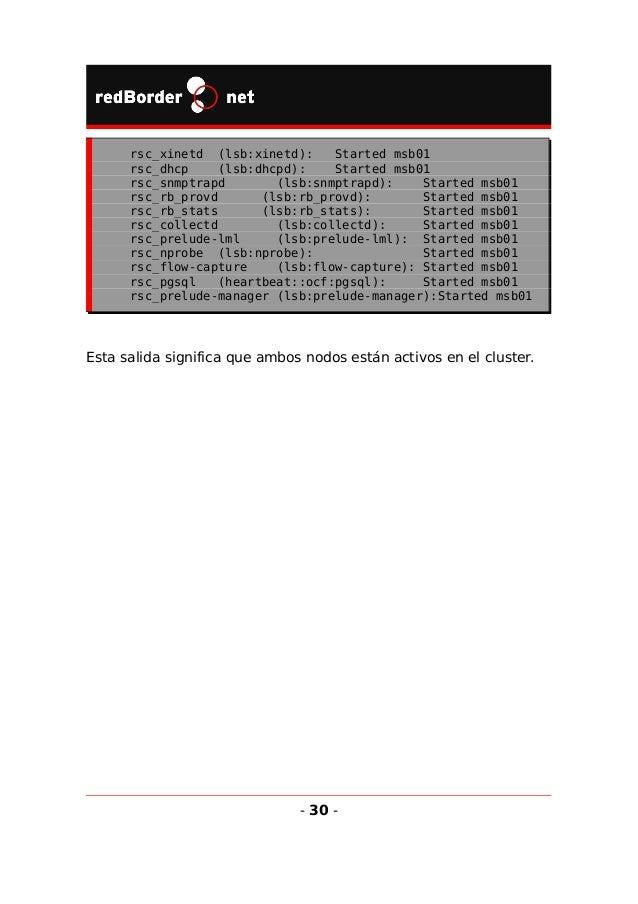 3 Ventana Principal redConsole es un entorno de administración centralizado para una red desplegada de MSBs. Desde la vent...
