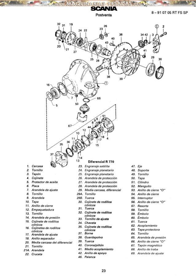 Manual servicio-diferencial-r770-camiones-scania