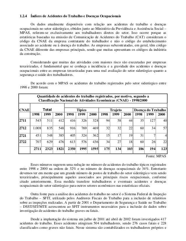 1.2.4 Índices de Acidentes do Trabalho e Doenças Ocupacionais Os dados atualmente disponíveis com relação aos acidentes de...