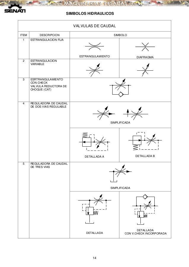 Manual simbolos hidraulicos simbologia 14 simbolos hidraulicos ccuart Image collections