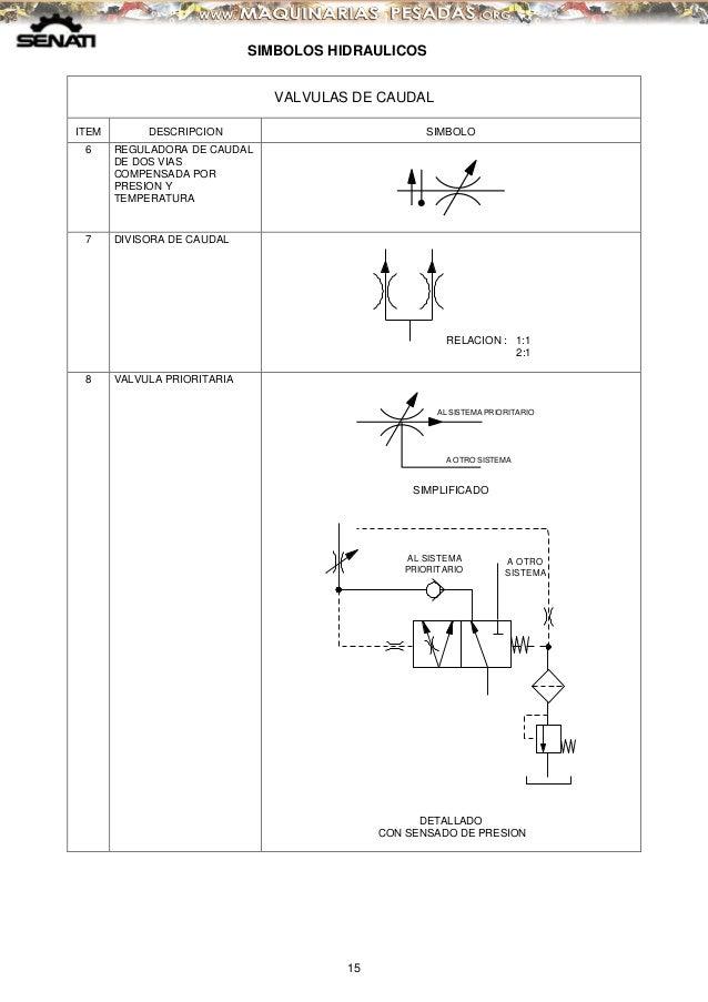 Valvulas de caudal pdf