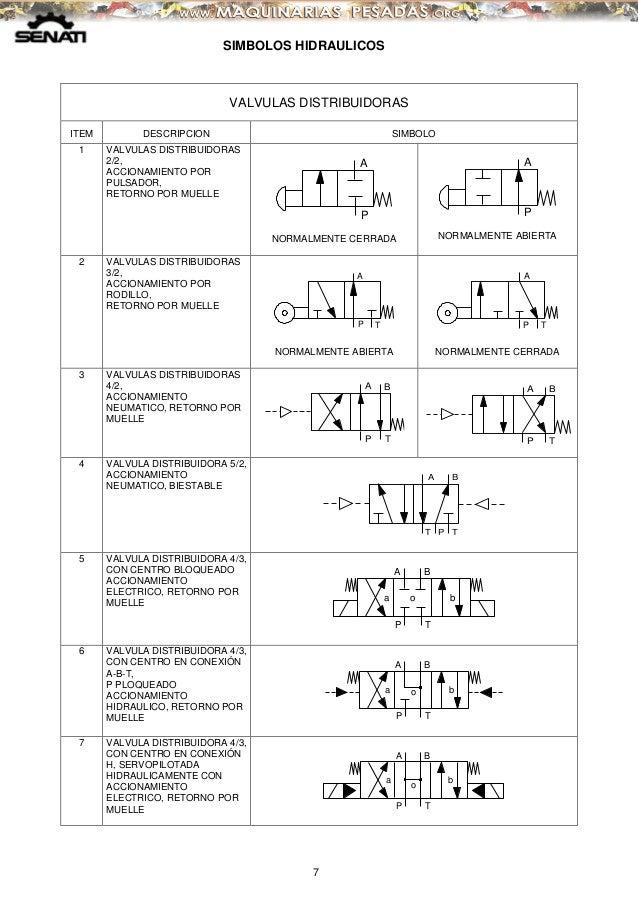 norma isa 5.2 pdf