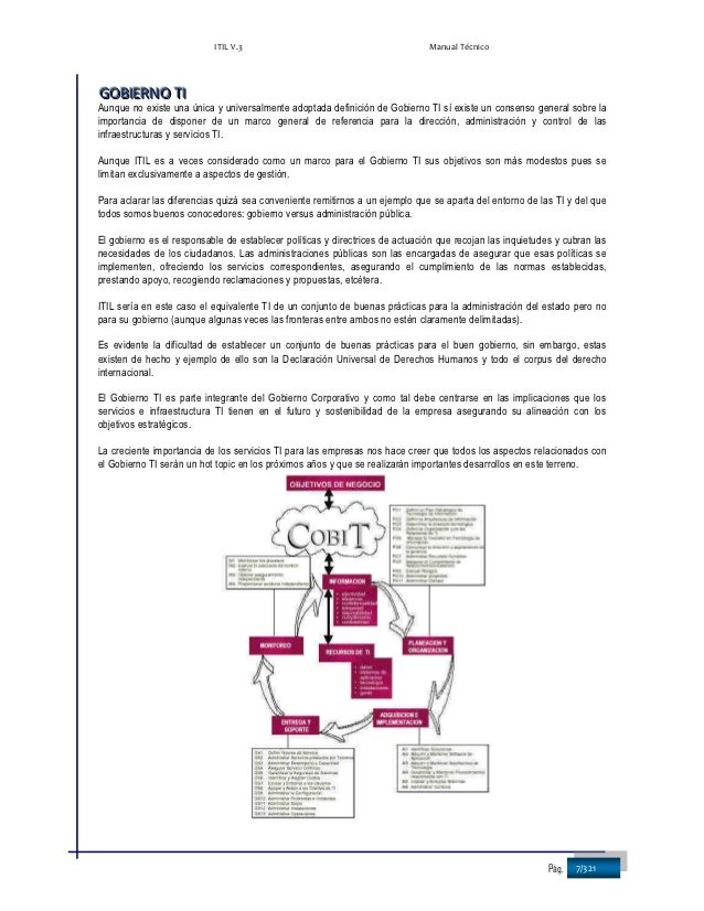 Itil V3 Filetype Pdf