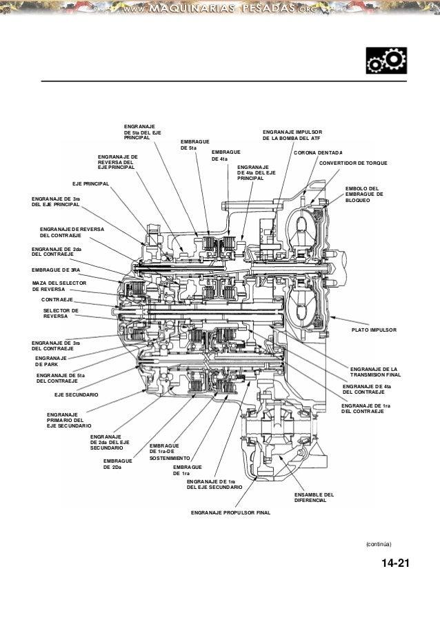 diagrama de transmision automatica   34 wiring diagram