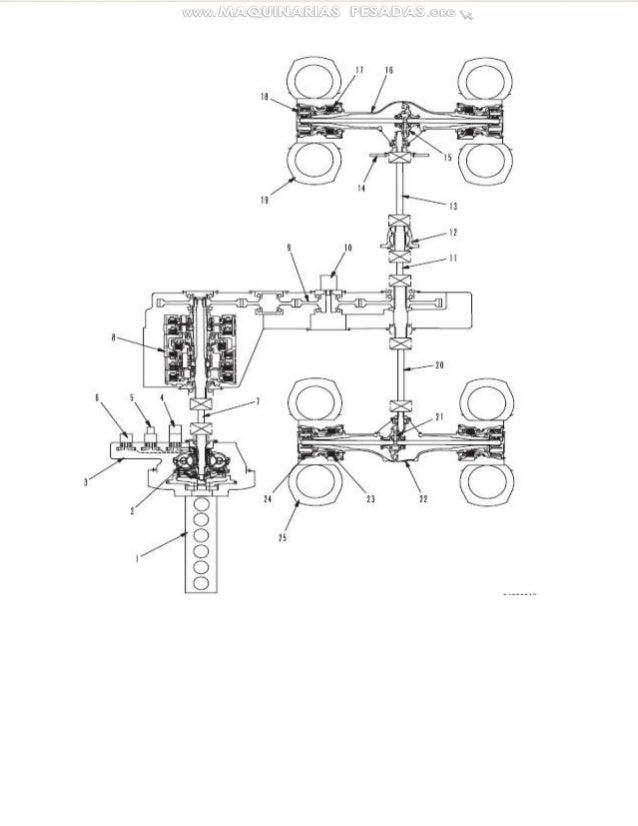 Manual transmisiones-hidraulicas-maquinaria-pesada
