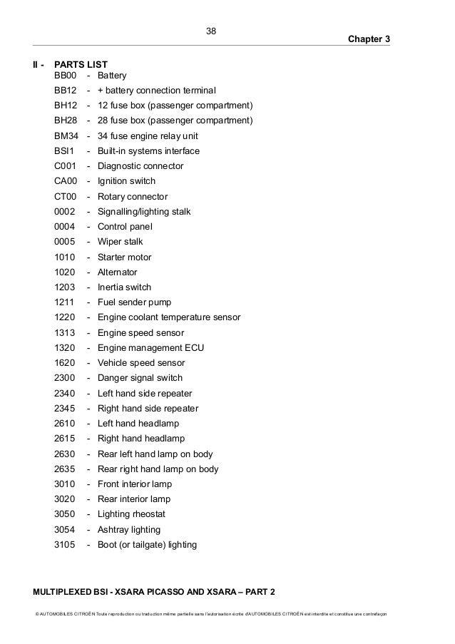 Manual xsaraandxsarapicassobsioperatingprinciples
