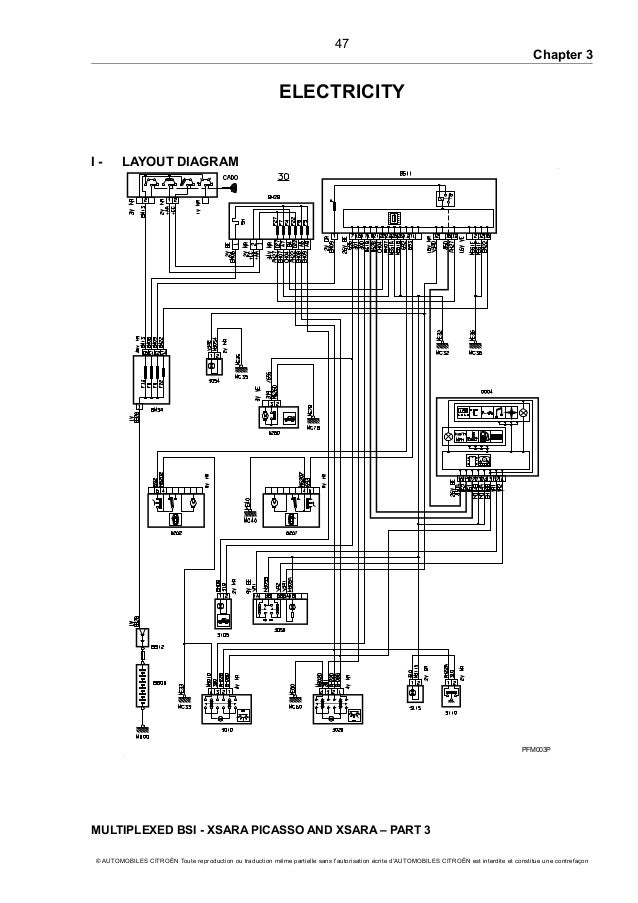 citroen berlingo bsi wiring diagram
