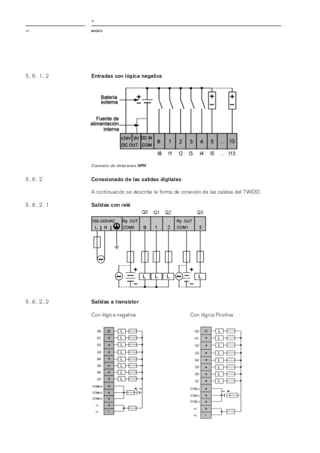 Manual061 controladorlgicoprogramableplc