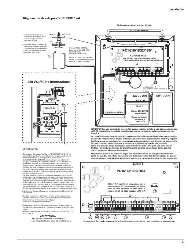 manual 1832 1864 dsc