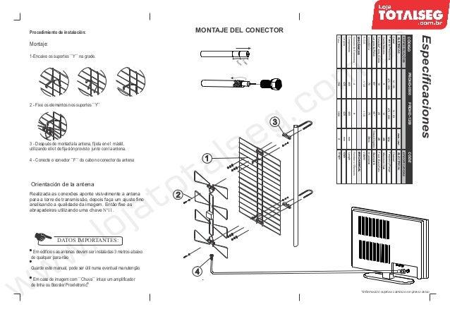 Manual do Usuário da Antena UHF Painel PROHD-1200