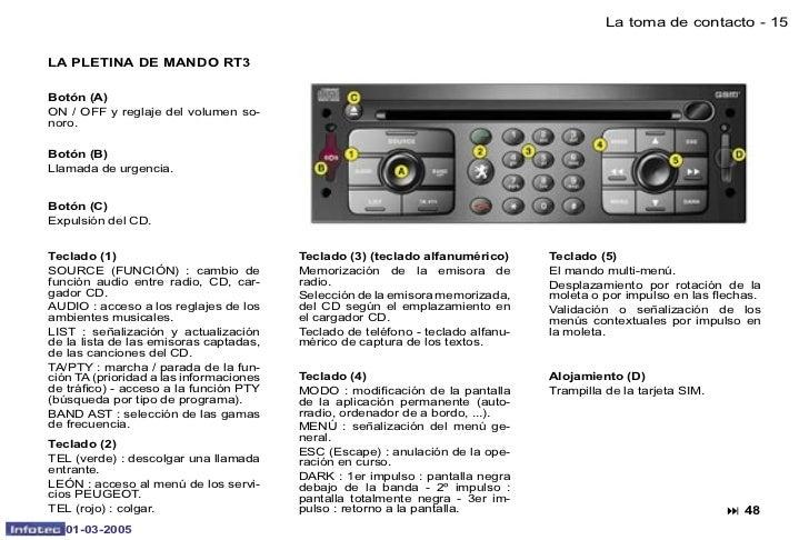 Manual 307 cc jm