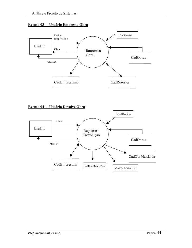 Entwicklung von globalen Konzernstrategien: Modell,