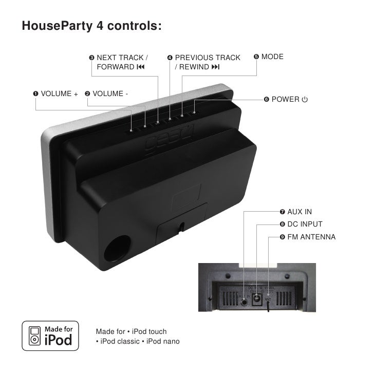 Controls for house party