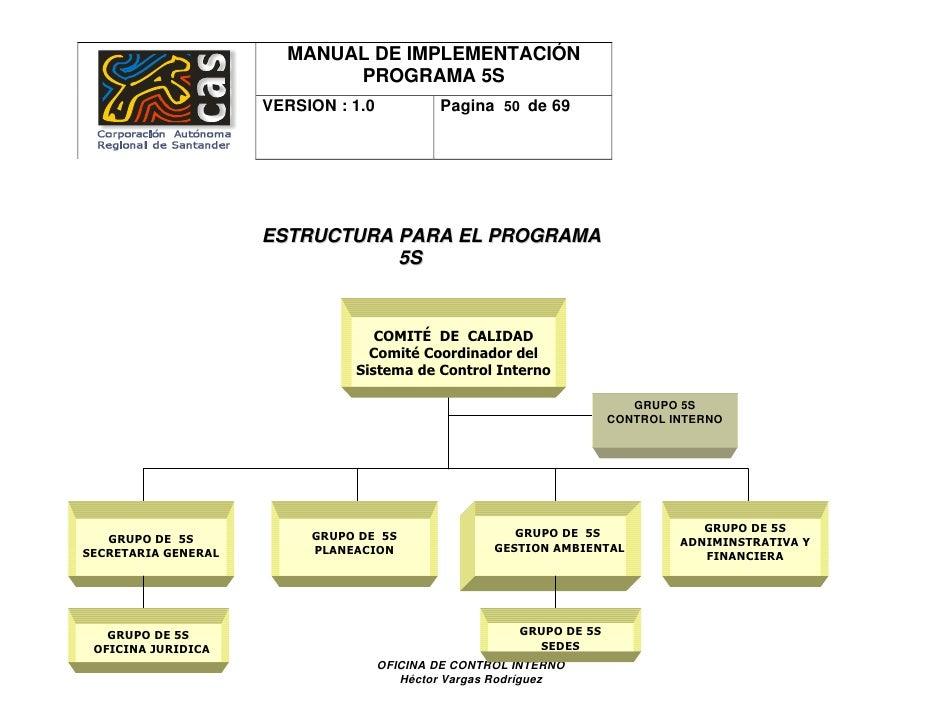 Proyecto De Aula Grupo 5 Diagrama De Flujo Proceso Manual Guide
