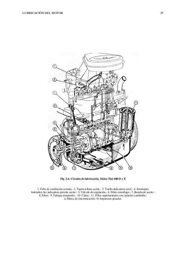 Manual600