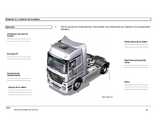 Manual actros mpii