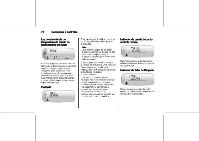 Manual agile 2011