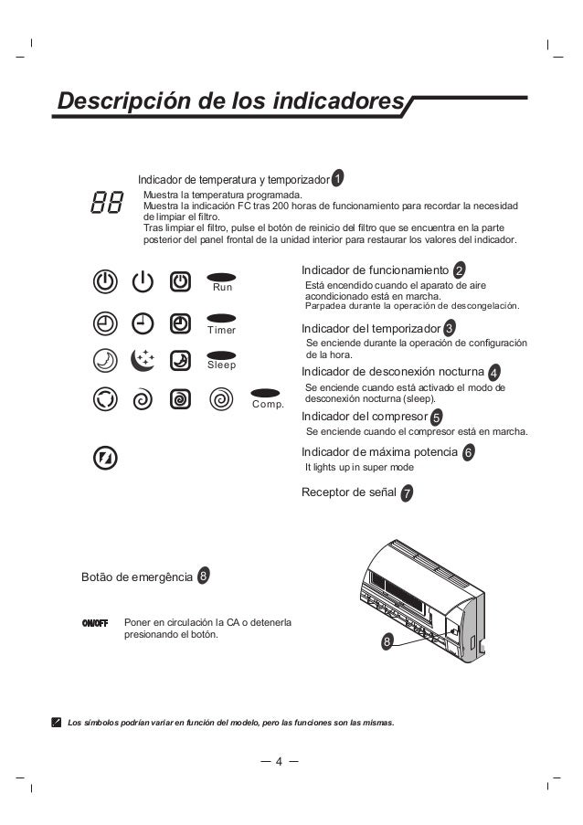 Manual aire acondicionado hisense split as 09 ur4svnnm3 for Simbolos aire acondicionado daikin