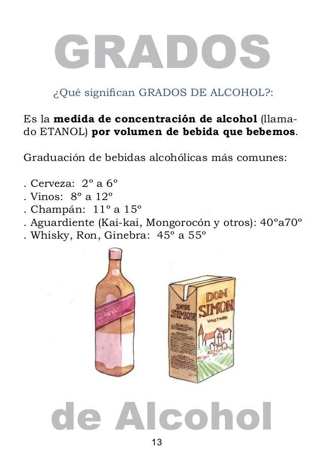 Las medicinas usado al tratamiento del alcoholismo