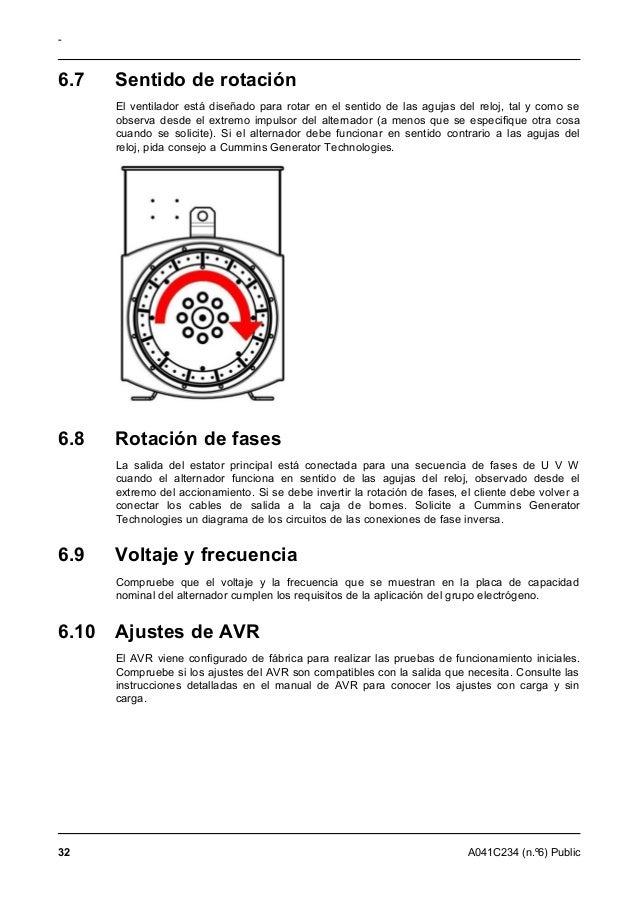 Manual Alternador
