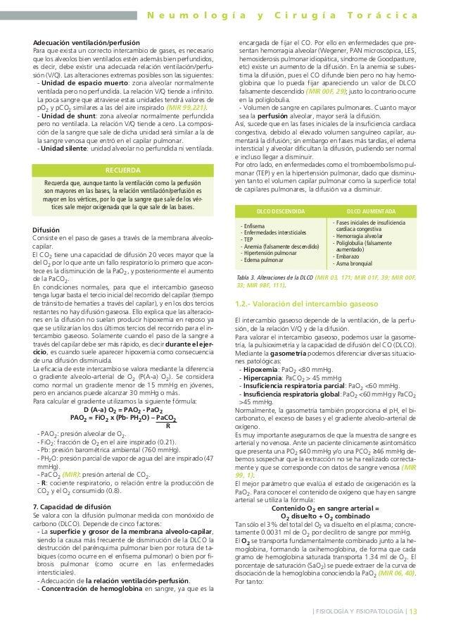 Manual amir neumologia y cirugia toracica