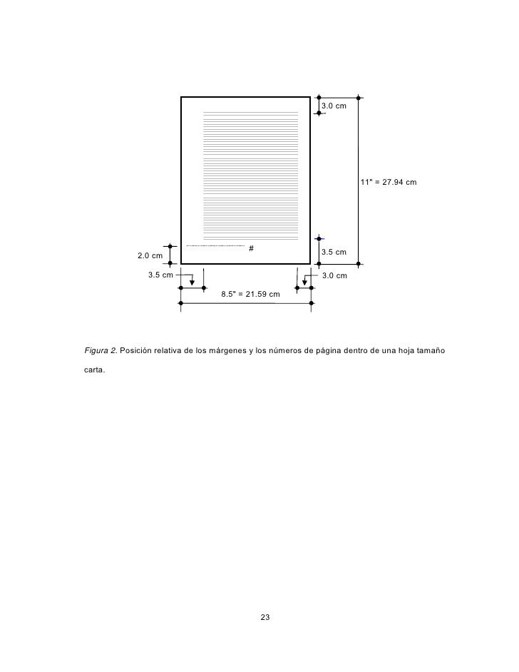 Manual Apa (Itesm)