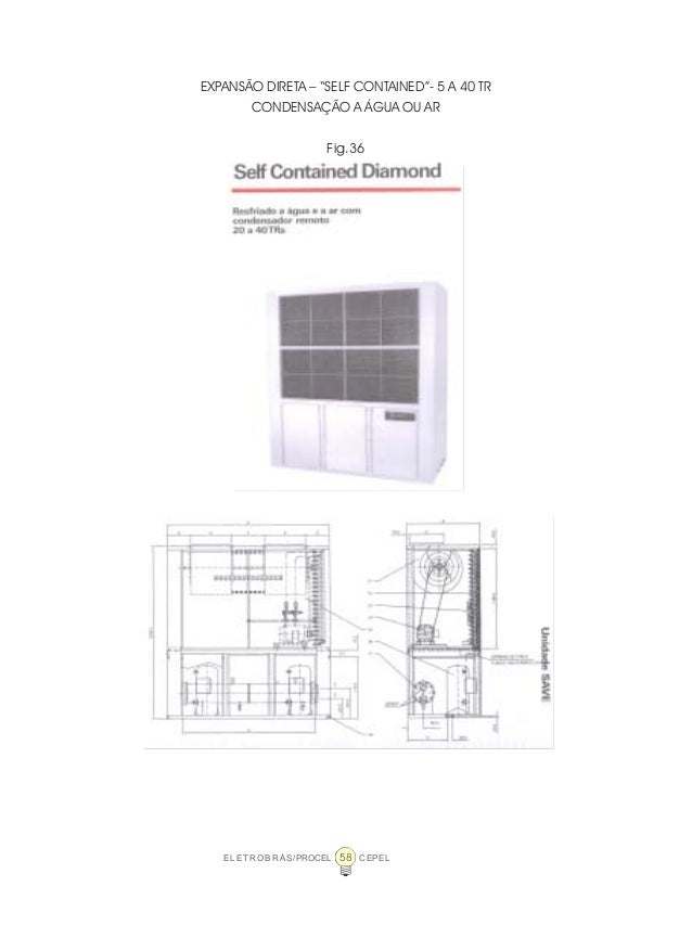 Manual ar condicionado