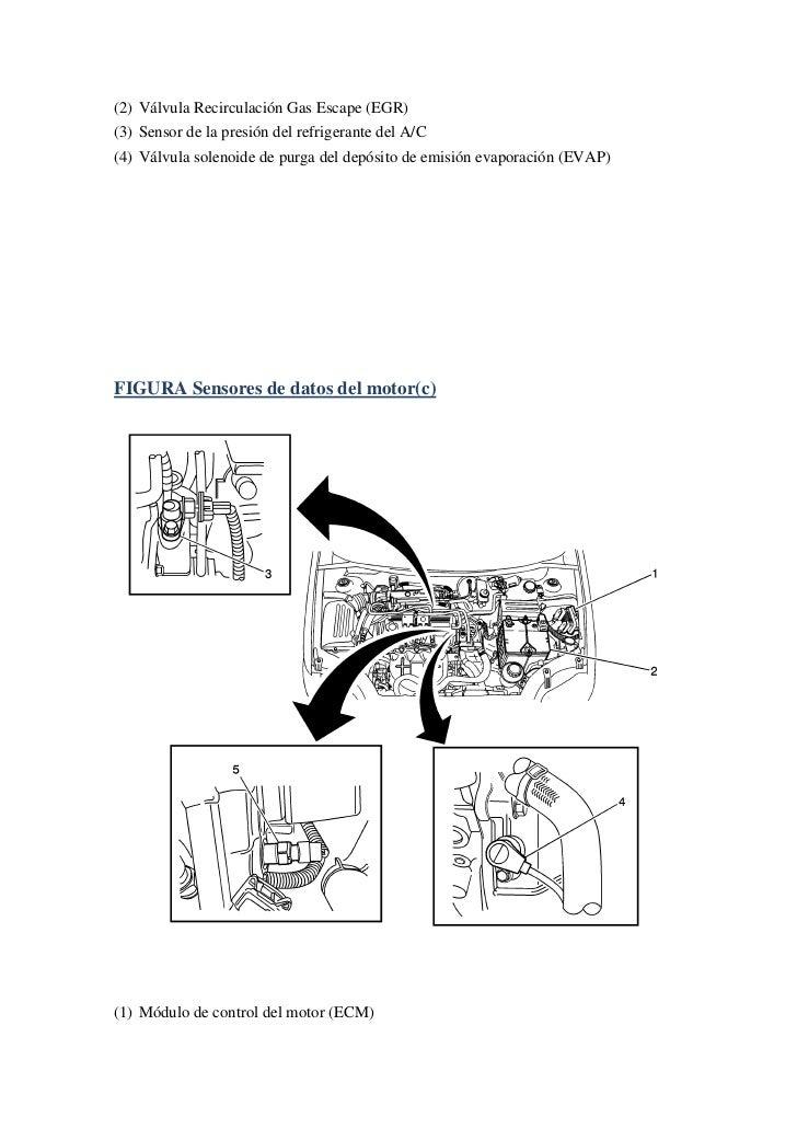 ford escape engine diagram 2007 bloque  ford  auto wiring