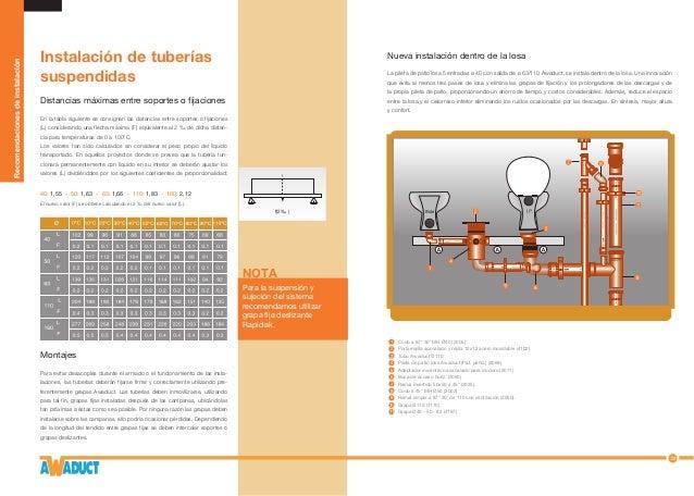 Manual awaduct 2014 for Fotos de patios con piletas