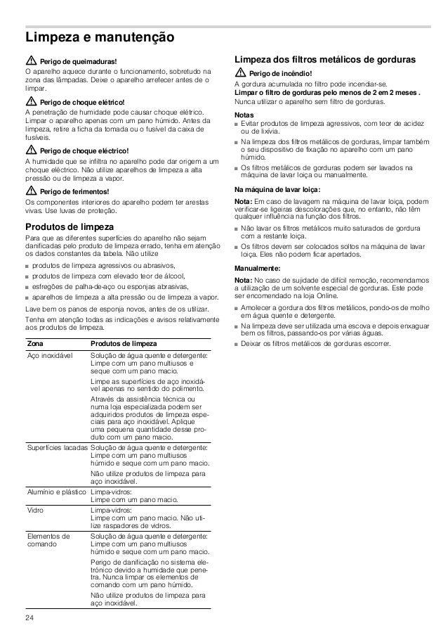 24 Limpeza e manutenção : Perigo de queimaduras! O aparelho aquece durante o funcionamento, sobretudo na zona das lâmpadas...