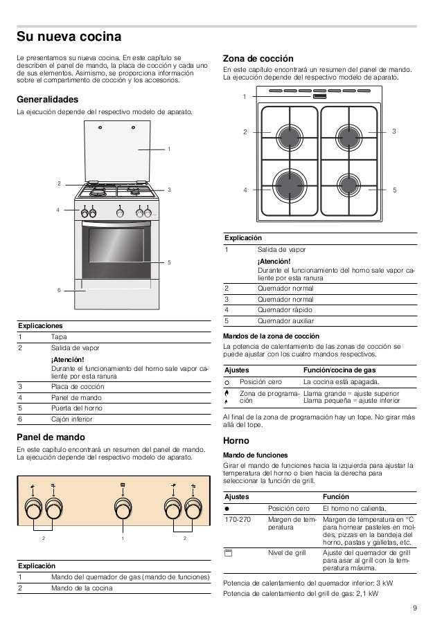10 Accesorios Los accesorios suministrados son adecuados para diversos platos. Asegurarse de introducir siempre los acceso...