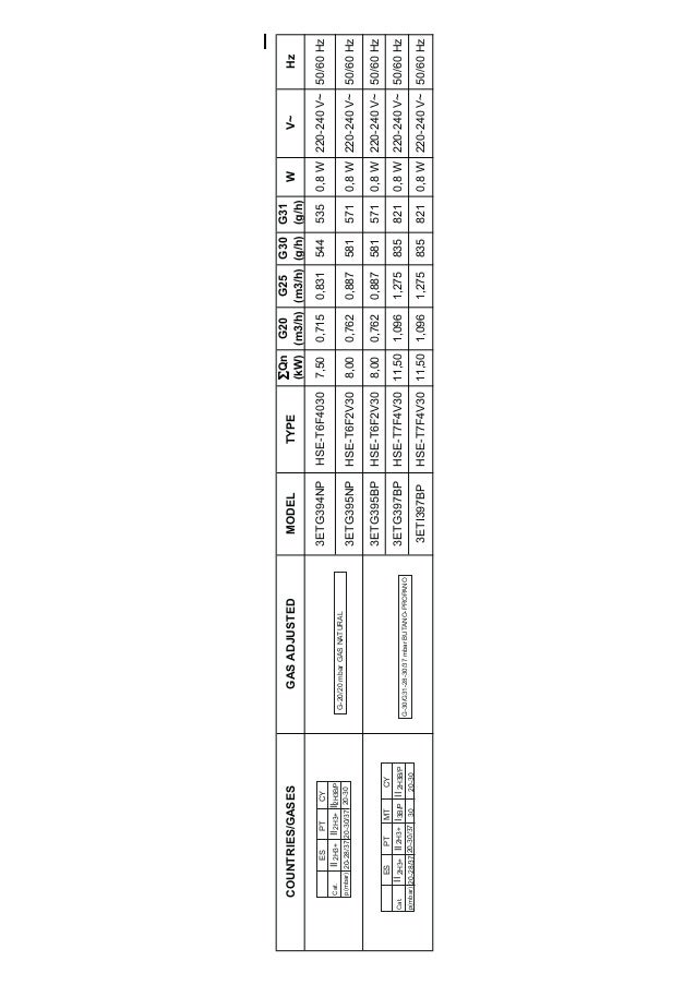 28175,(6*$6(6*$6$'-867('02'(/73( ¦¦4Q N: