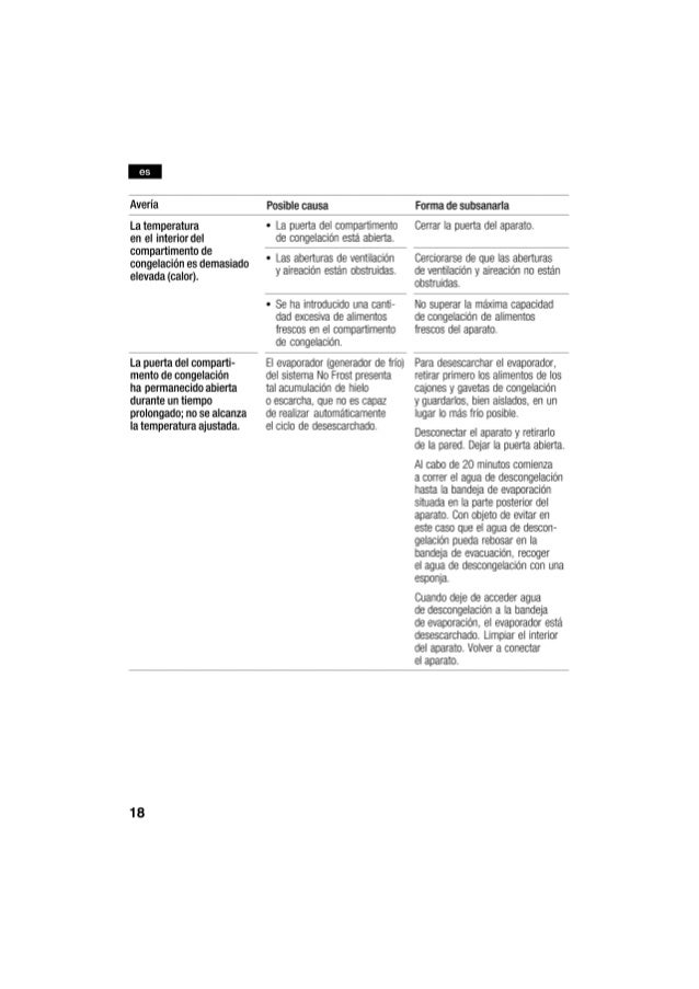 Manual balay frigorífico 3kf6400b