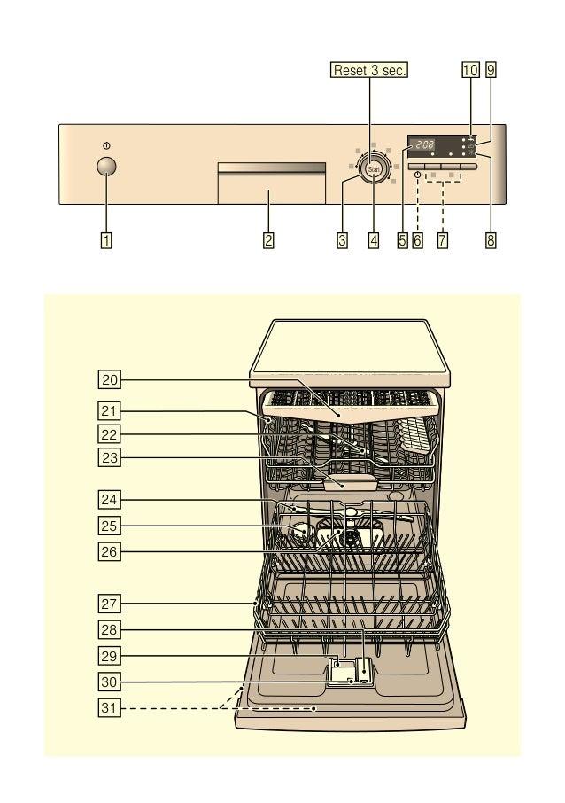 Manual balay   lavavajillas 3 vs570bp Slide 2