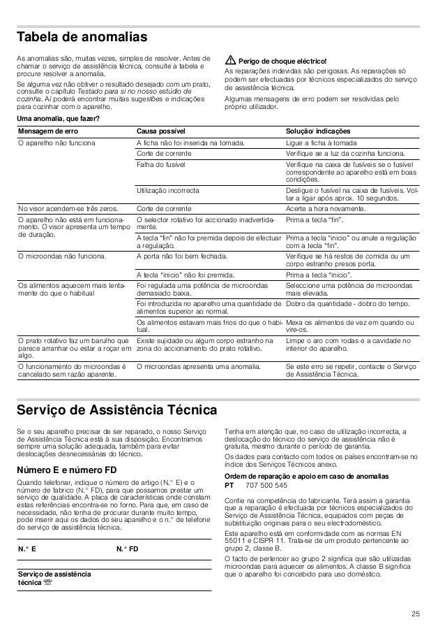 25 Tabela de anomalias As anomalias são, muitas vezes, simples de resolver. Antes de chamar o serviço de assistência técni...