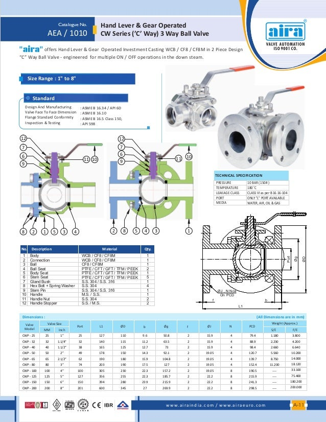 Manufacturer of Manual Ball valve
