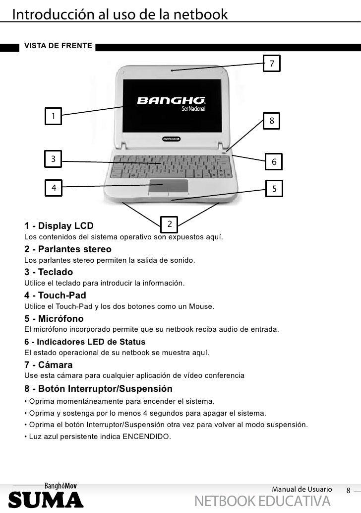 Introducción al uso de la netbook VISTA DE FRENTE                                                                       7 ...