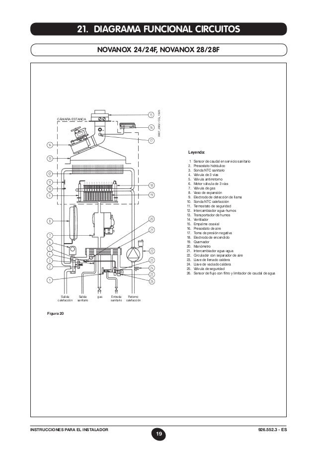 Manual Termostato Roca Rx100