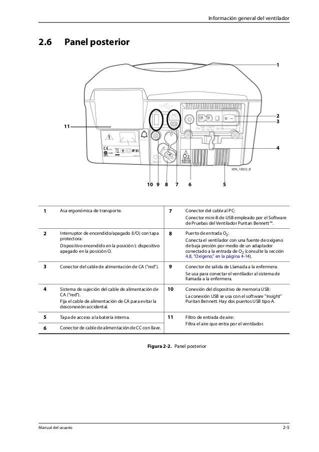 manual ventilador bennett 560