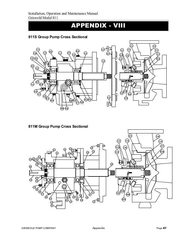 Manual bomba centrífuga griswold
